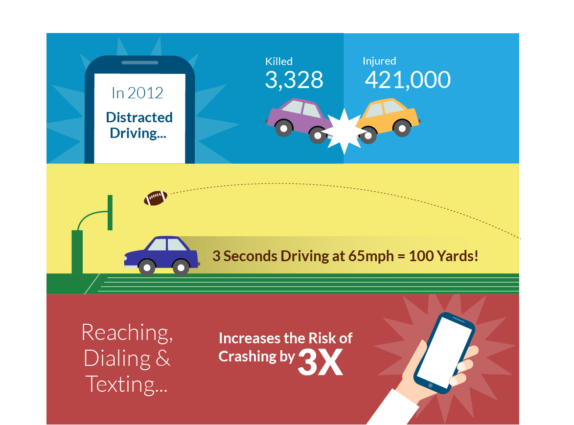 distracted_driving_statistics