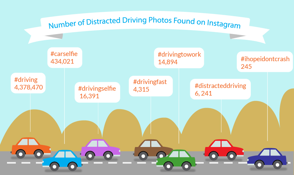 instagram_driving_tags